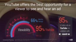 youtube in the goldfish era – insights from youtube insider YouTube in the Goldfish Era – Insights from YouTube Insider Screen Shot 2017 10 11 at 09