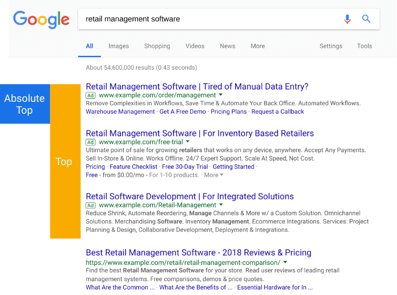 New Google Search position metrics