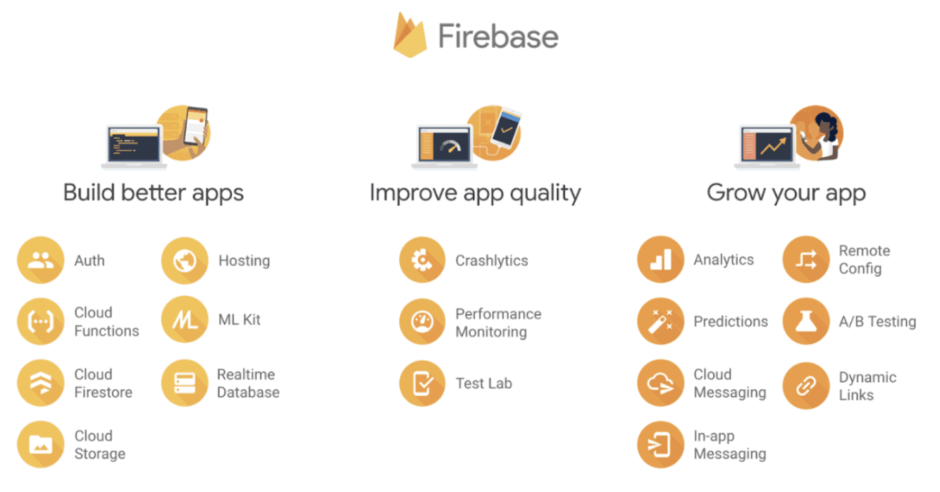 Firebase for Apps tracking for paid app campaigns Tracking Installs and In-App Events for Paid App Campaigns – What You Need to Know Screenshot 2020 06 05 at 14