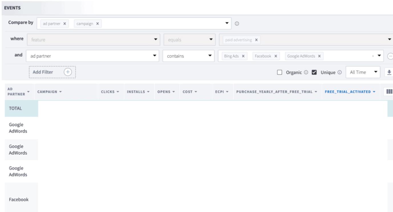 Branch Attribution Platform
