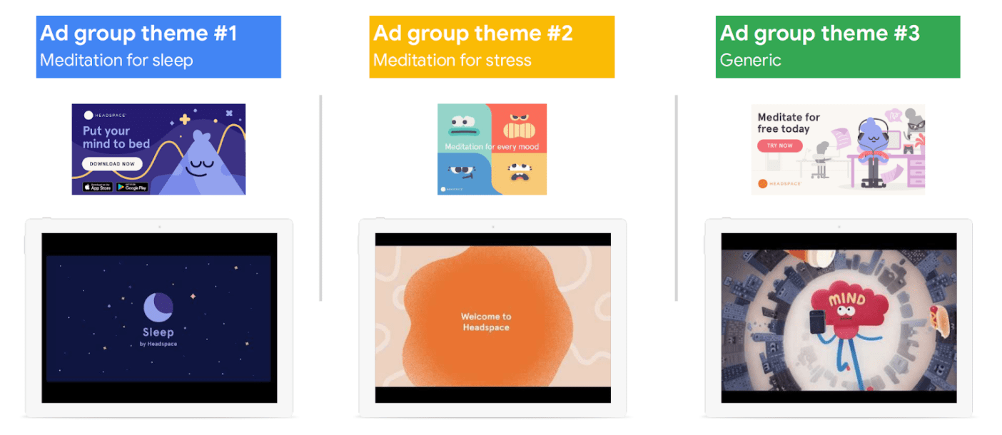 Google App campaign Ad groups
